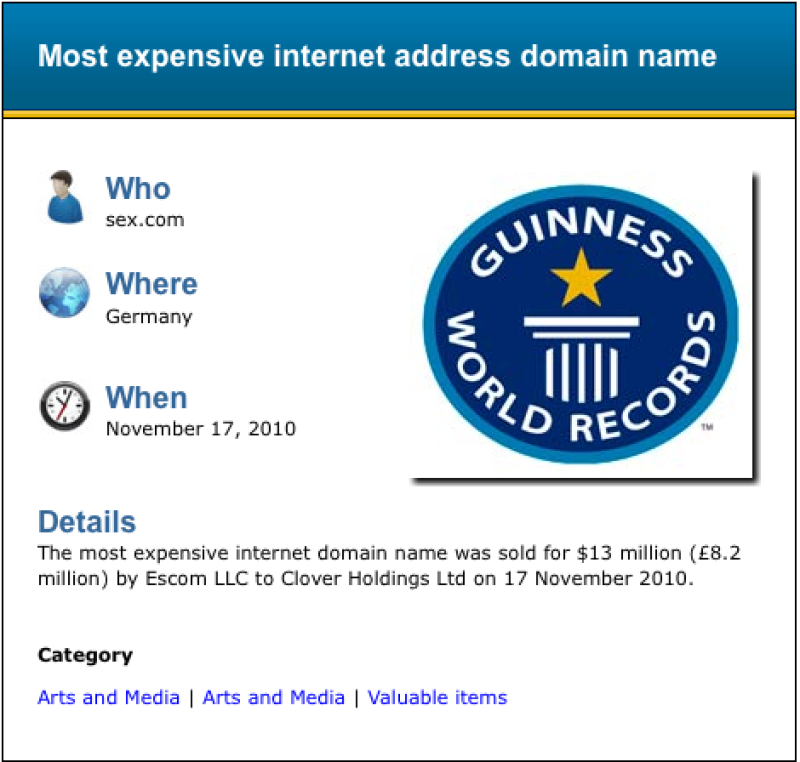 Most_Expensive_domain_sex_dot_com
