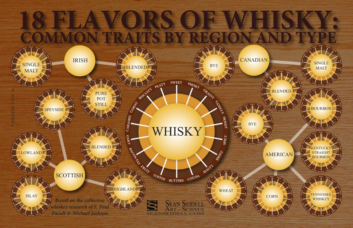 18-flavors-of-whiskey_5127d22ddb7eb_w1500